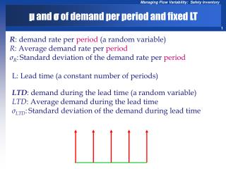 μ and σ of demand per period and fixed LT