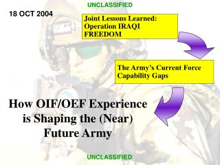 The Army's Current Force Capability Gaps