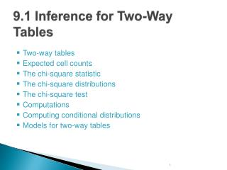 9.1 Inference for Two-Way Tables