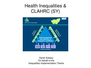 Health Inequalities &  CLAHRC (SY)