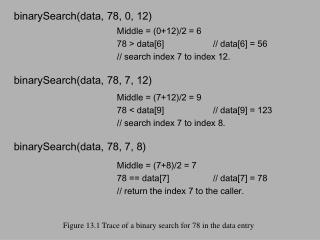 Figure 13.1 Trace of a binary search for 78 in the data entry