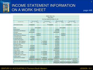INCOME STATEMENT INFORMATION ON A WORK SHEET