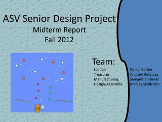 ASV Senior Design Project Midterm Report Fall 2012