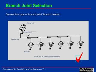 Branch Joint Selection