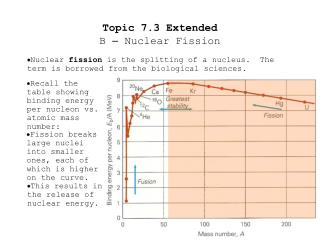 Topic 7.3 Extended B  –  Nuclear Fission