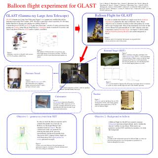Balloon flight experiment for GLAST