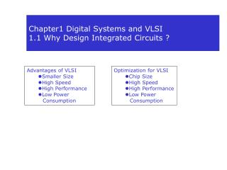 Chapter1 Digital Systems and VLSI 1.1 Why Design Integrated Circuits ?
