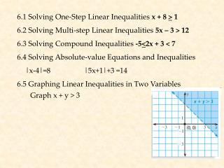 6.1 Solving One-Step Linear Inequalities  x + 8  >  1