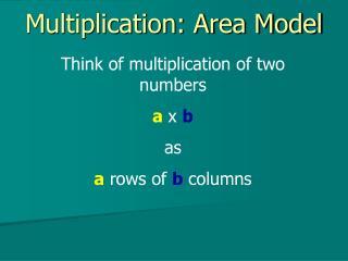 Multiplication: Area Model