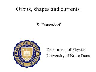 Orbits, shapes and currents
