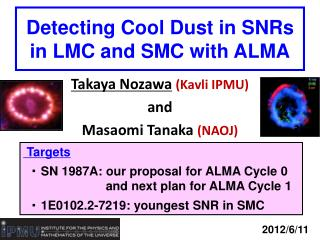 Detecting Cool Dust in SNRs  in LMC and SMC with ALMA
