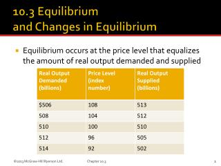 10.3 Equilibrium  and  Changes in Equilibrium