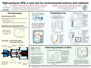 High-pressure XPS: a new tool for environmental science and catalysis