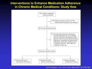 Interventions to Enhance Medication Adherence  in Chronic Medical Conditions: Study flow