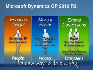 Microsoft Dynamics GP 2010 R2