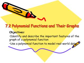 7.2 Polynomial Functions and Their Graphs