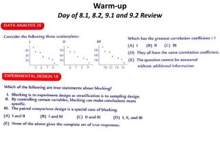 Warm-up Day of 8.1, 8.2, 9.1 and 9.2 Review