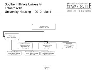 Southern Illinois University Edwardsville University Housing  - 2010 - 2011