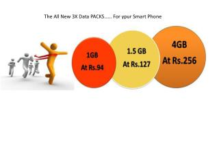 The All New 3X Data PACKS …… For  ypur  Smart Phone