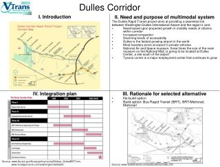 Dulles Corridor