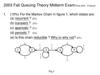 2003 Fall Queuing Theory Midterm Exam (Time limit : 2 hours)