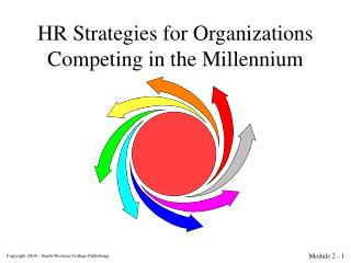 HR Strategies for Organizations Competing in the Millennium