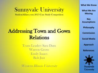 Team Leader: Sara  Dam Warren Grove Emily Isaacs Bob Just Western Illinois University