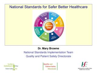 Dr. Mary Browne National Standards Implementation Team Quality and Patient Safety Directorate