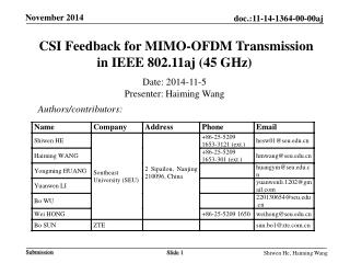 CSI Feedback for MIMO-OFDM Transmission in IEEE 802.11aj (45 GHz)