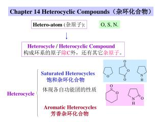 Chapter 14 Heterocyclic Compounds (杂环化合物)