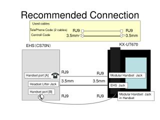 Recommended Connection