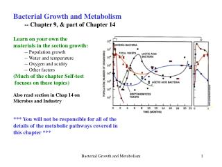Bacterial Growth and Metabolism 	-- Chapter 9, & part of Chapter 14 Learn on your own the