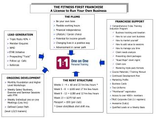 THE FITNESS FIRST FRANCHISE A License to Run Your Own Business