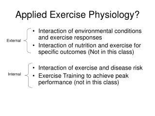 Applied Exercise Physiology?