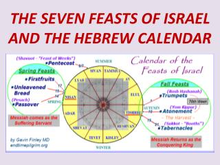 THE SEVEN FEASTS OF ISRAEL AND THE HEBREW CALENDAR