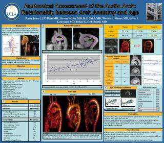 Anatomical Assessment of the Aortic Arch: Relationship between Arch Anatomy and Age