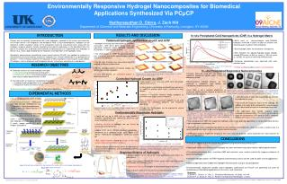 Environmentally Responsive Hydrogel Nanocomposites for Biomedical