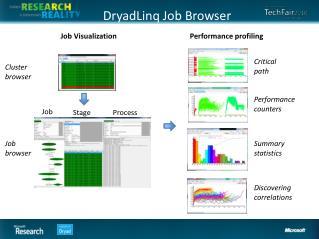 DryadLinq  Job Browser