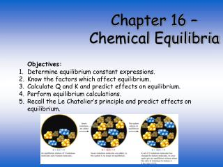 Chapter 16 – Chemical Equilibria