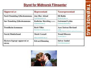 Styret for Midtnorsk Filmsenter