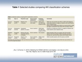 Table 1  Selected studies comparing AKI classification schemes