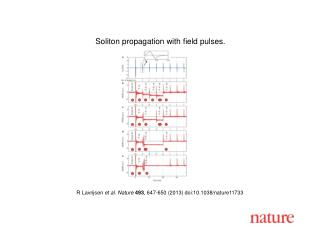 R Lavrijsen et al. Nature  493 , 647-650 (2013) doi:10.1038/nature11733