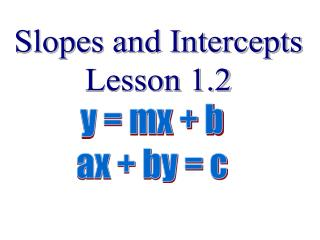 Slopes and Intercepts Lesson 1.2