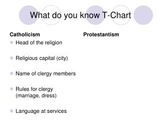What do you know T-Chart