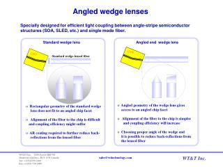 Angled wedge lenses