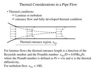 Thermal Considerations in a Pipe Flow