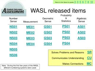WASL released items