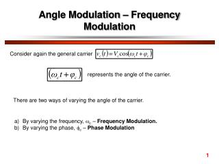 Angle Modulation – Frequency Modulation