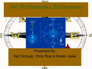 360 Performance Evaluations
