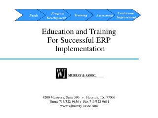 Education and Training For Successful ERP  Implementation